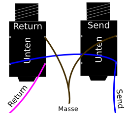 FX-Loop-Verdrahtung