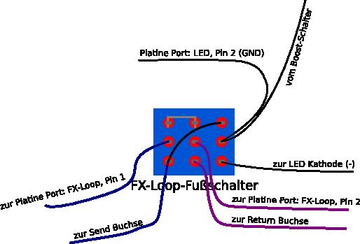 fx-Loop-sw-Verdrahtung